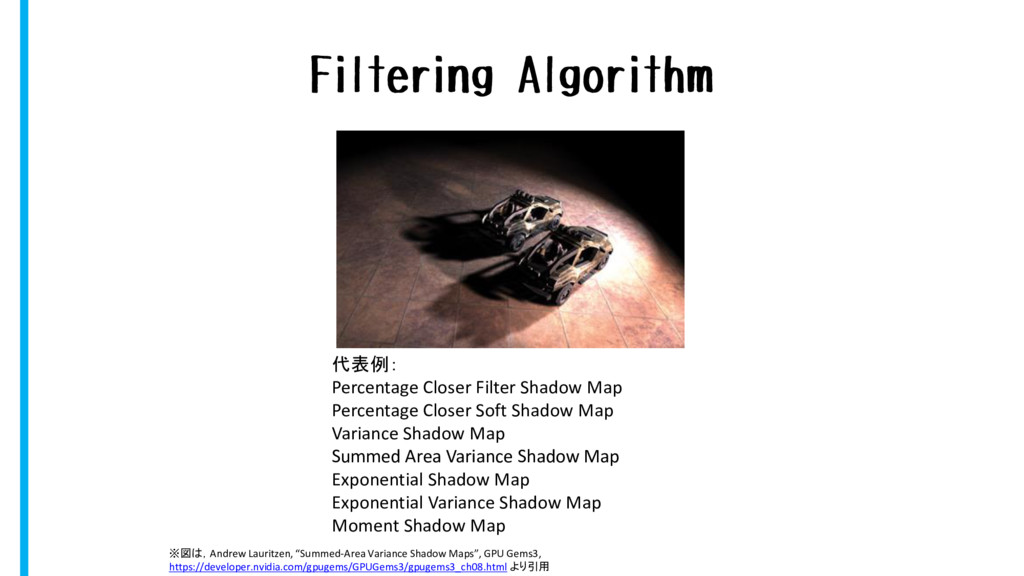 Filtering Algorithm 代表例: Percentage Closer Filt...