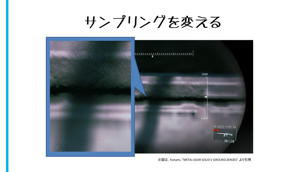"""サンプリングを変える ※図は,Konami, """"METAL GEAR SOLID V GROU..."""