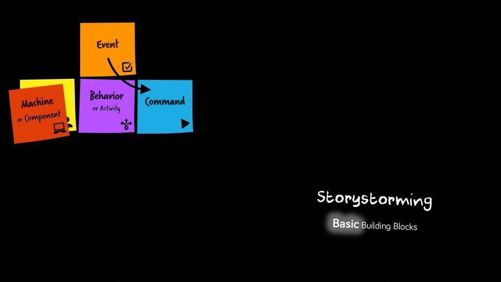 Command Human or Group Basic Building Blocks Ev...