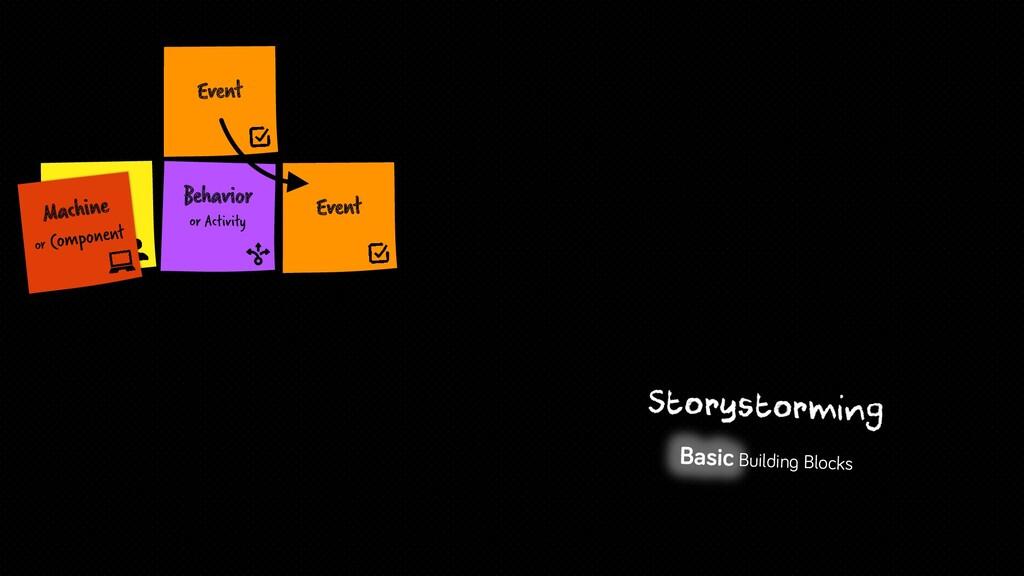 Human or Group Basic Building Blocks Event Beha...