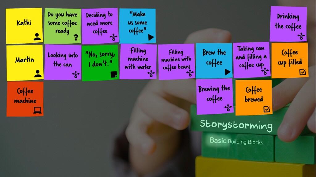 Basic Building Blocks