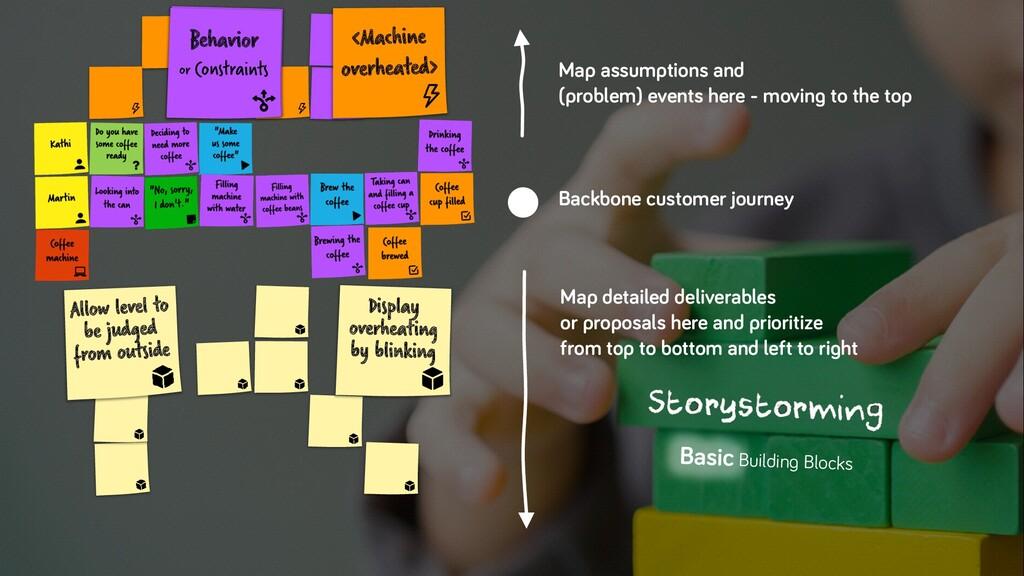 Basic Building Blocks Accepting the job <Machin...