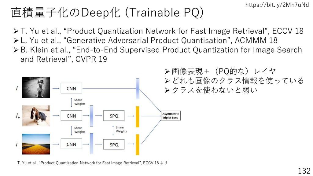 https://bit.ly/2Mn7uNd 132 直積量子化のDeep化 (Trainab...