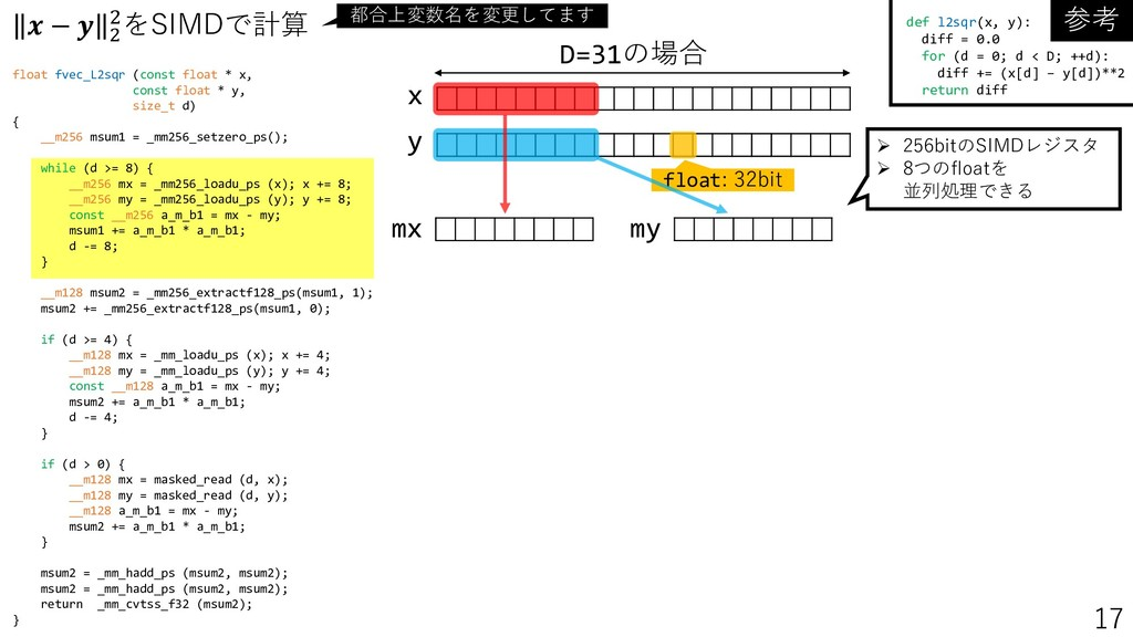 https://bit.ly/2Mn7uNd float: 32bit float fvec_...