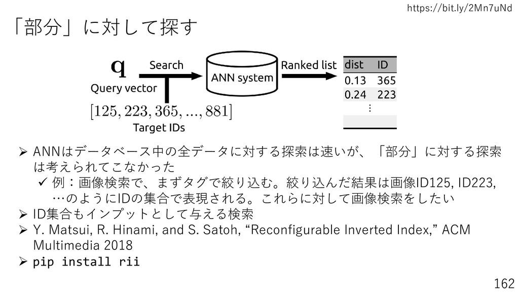 https://bit.ly/2Mn7uNd 162 「部分」に対して探す ➢ ANNはデータ...