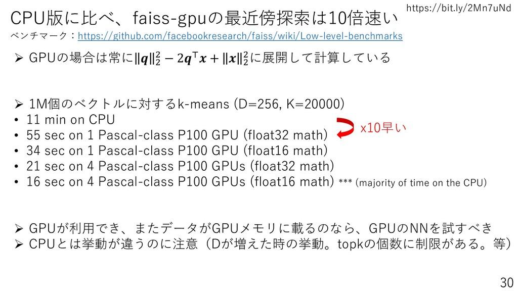 https://bit.ly/2Mn7uNd CPU版に比べ、faiss-gpuの最近傍探索は...