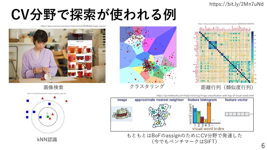 https://bit.ly/2Mn7uNd CV分野で探索が使われる例 画像検索 https...