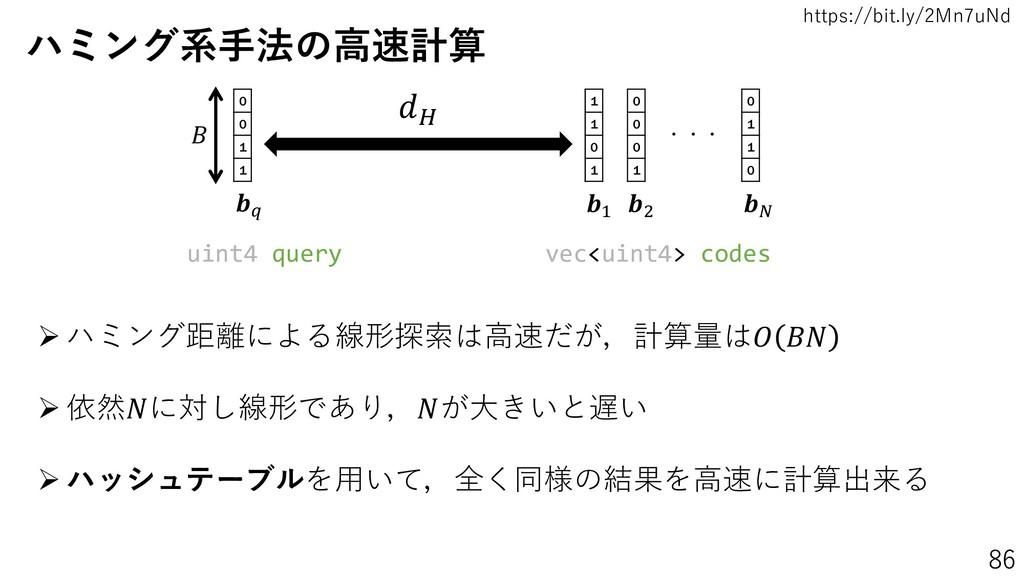 https://bit.ly/2Mn7uNd 86 ハミング系手法の高速計算 0 0 1 1 ...