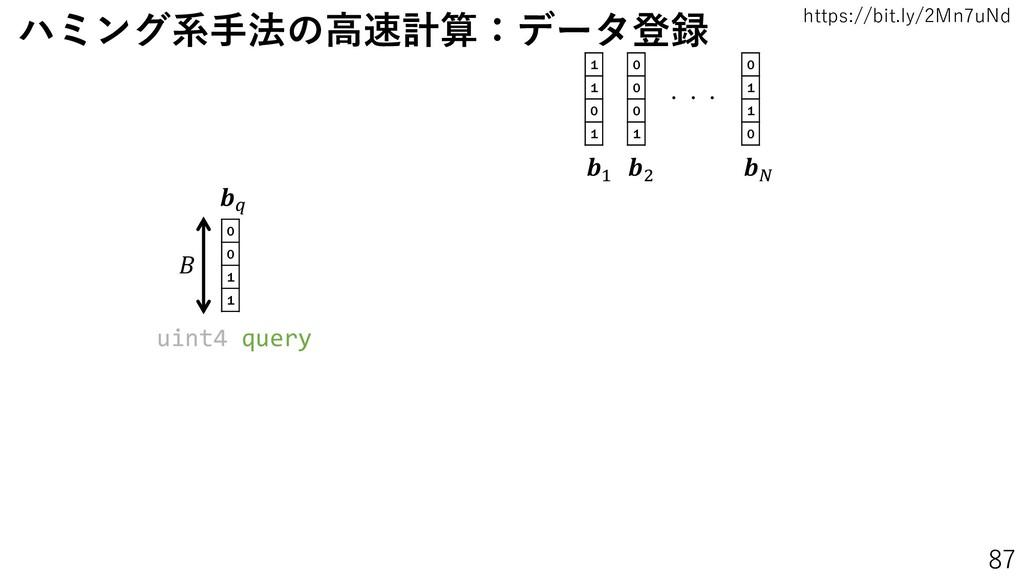 https://bit.ly/2Mn7uNd 87 ハミング系手法の高速計算:データ登録 0 ...