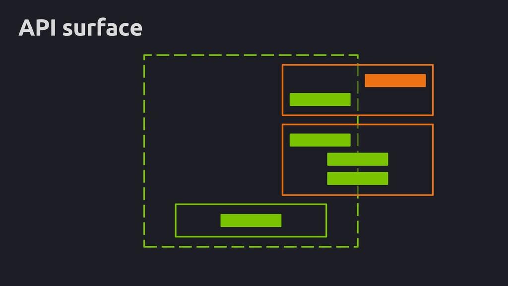 API surface