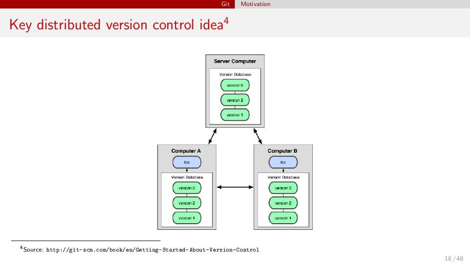Git Motivation Key distributed version control ...