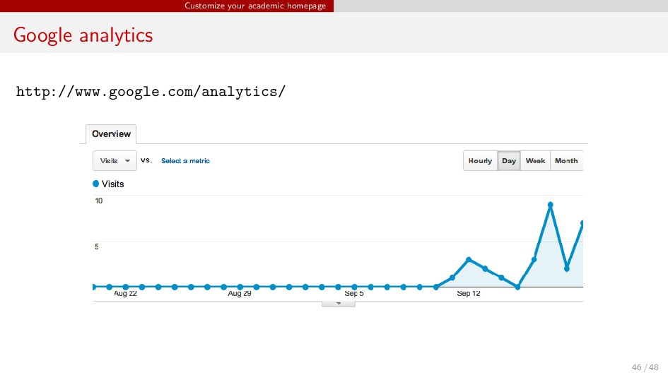 Customize your academic homepage Google analyti...