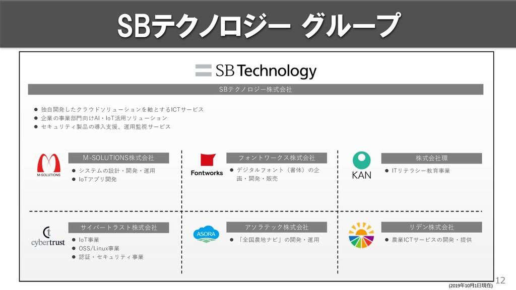 12 SBテクノロジー グループ (2019年10⽉1⽇現在) M-SOLUTIONS株式会社...