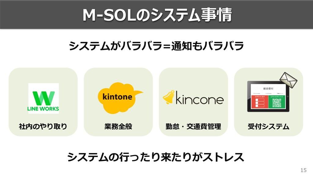 15 M-SOLのシステム事情 システムがバラバラ=通知もバラバラ 勤怠・交通費管理 業務全般...