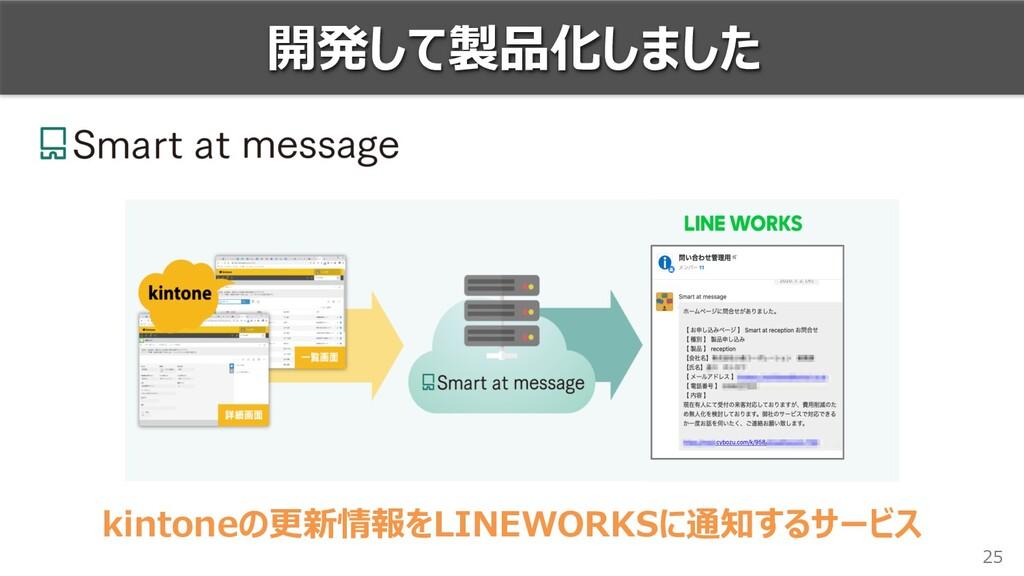 25 開発して製品化しました kintoneの更新情報をLINEWORKSに通知するサービス
