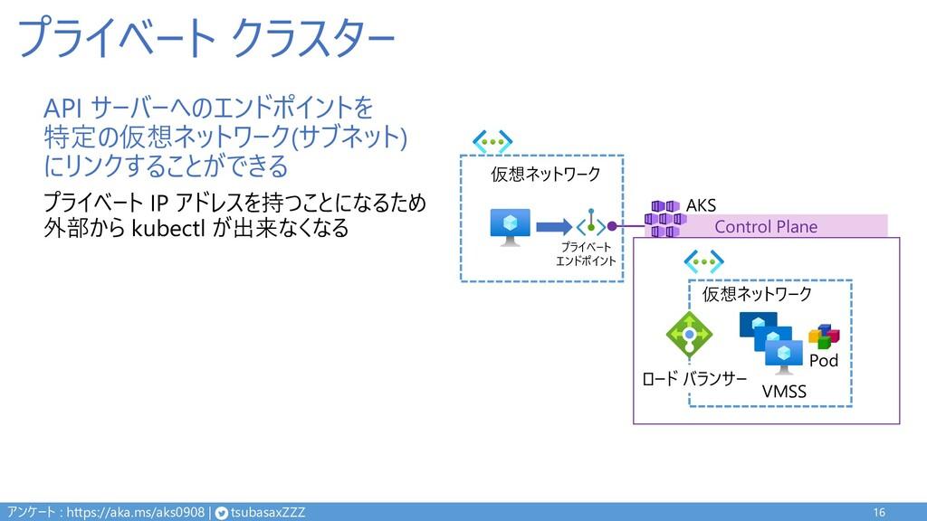 プライベート クラスター 16 Control Plane AKS 仮想ネットワーク ロード ...