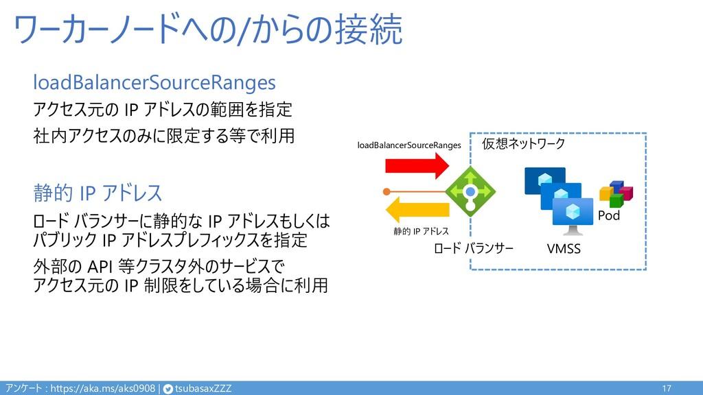 ワーカーノードへの/からの接続 loadBalancerSourceRanges アクセス元の...