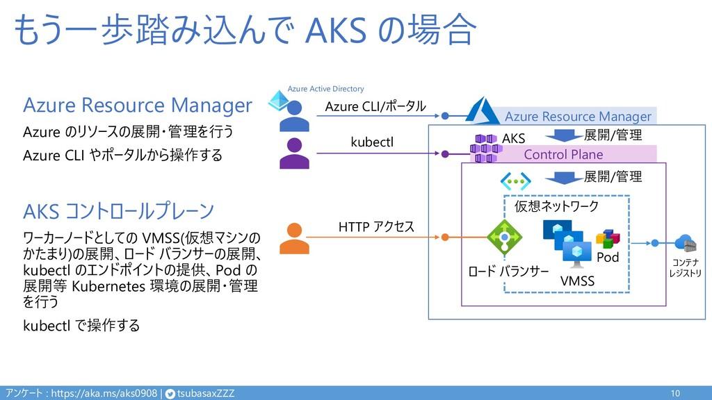 Control Plane もう一歩踏み込んで AKS の場合 Azure Resource ...