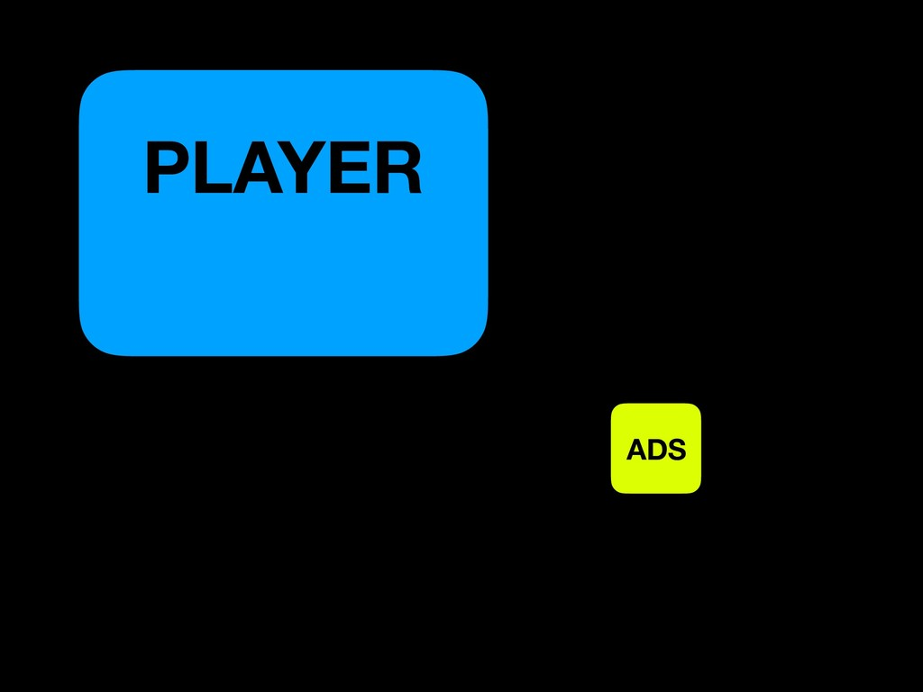 PLAYER ADS