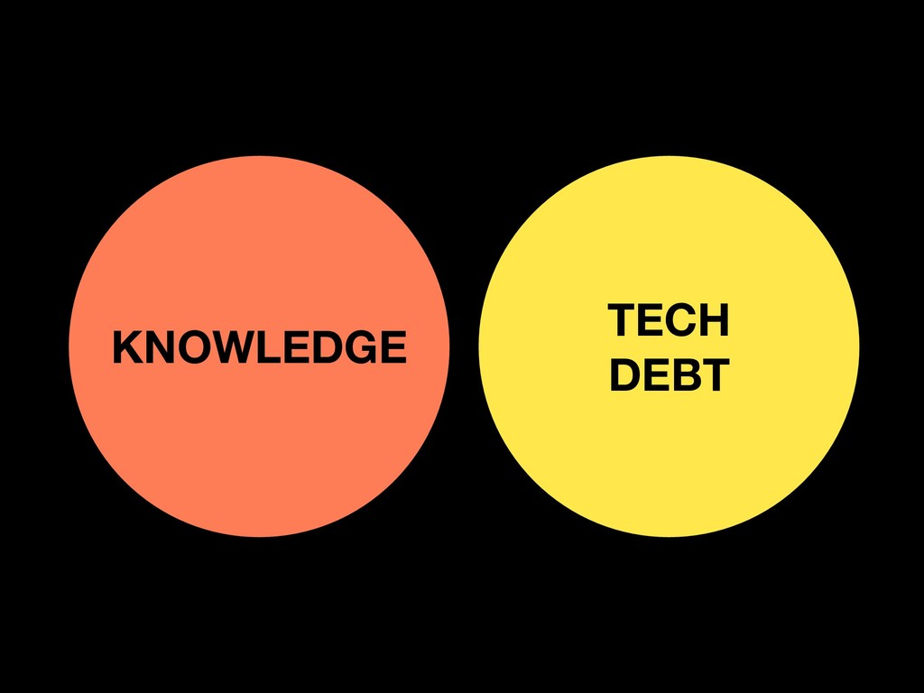 KNOWLEDGE TECH DEBT