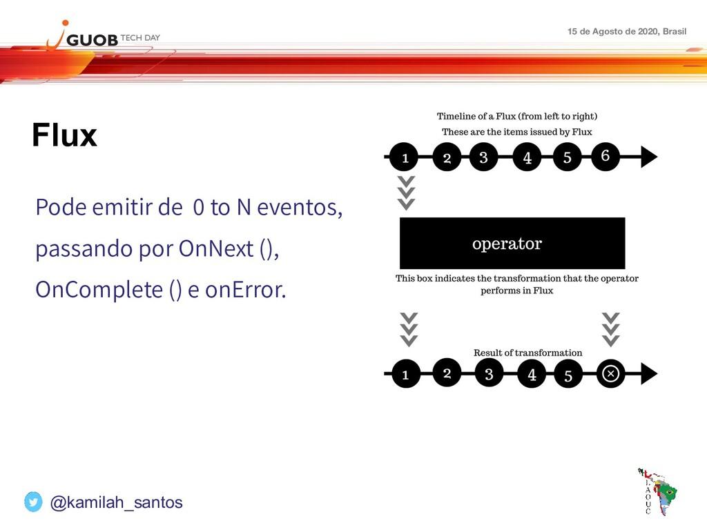 15 de Agosto de 2020, Brasil Flux Pode emitir d...
