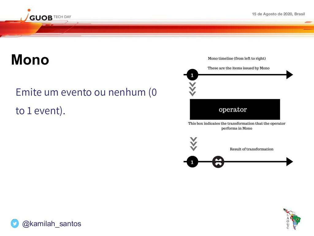 15 de Agosto de 2020, Brasil Mono Emite um even...