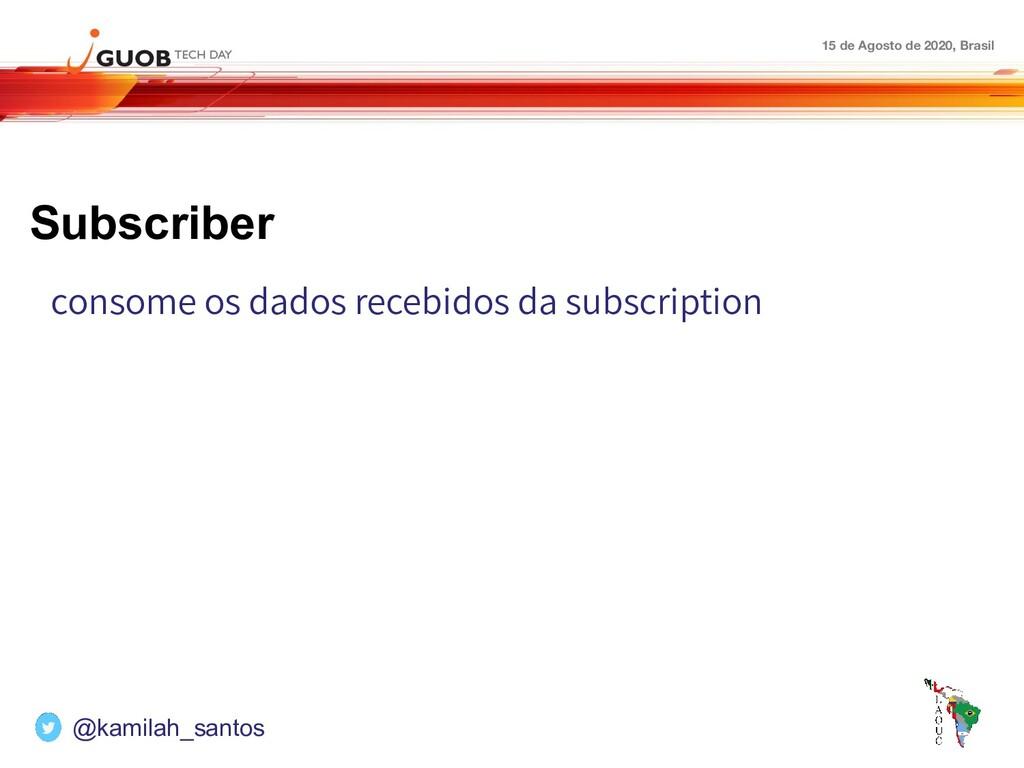 15 de Agosto de 2020, Brasil Subscriber consome...