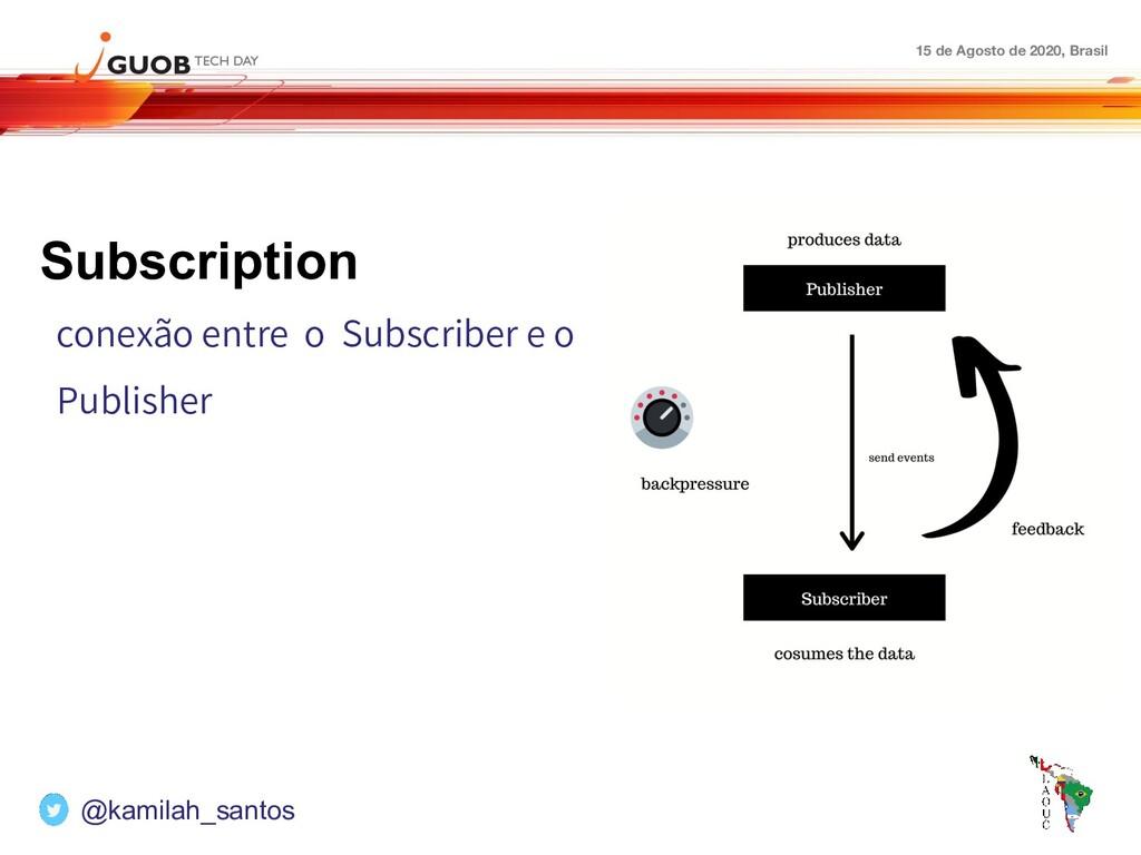 15 de Agosto de 2020, Brasil Subscription conex...