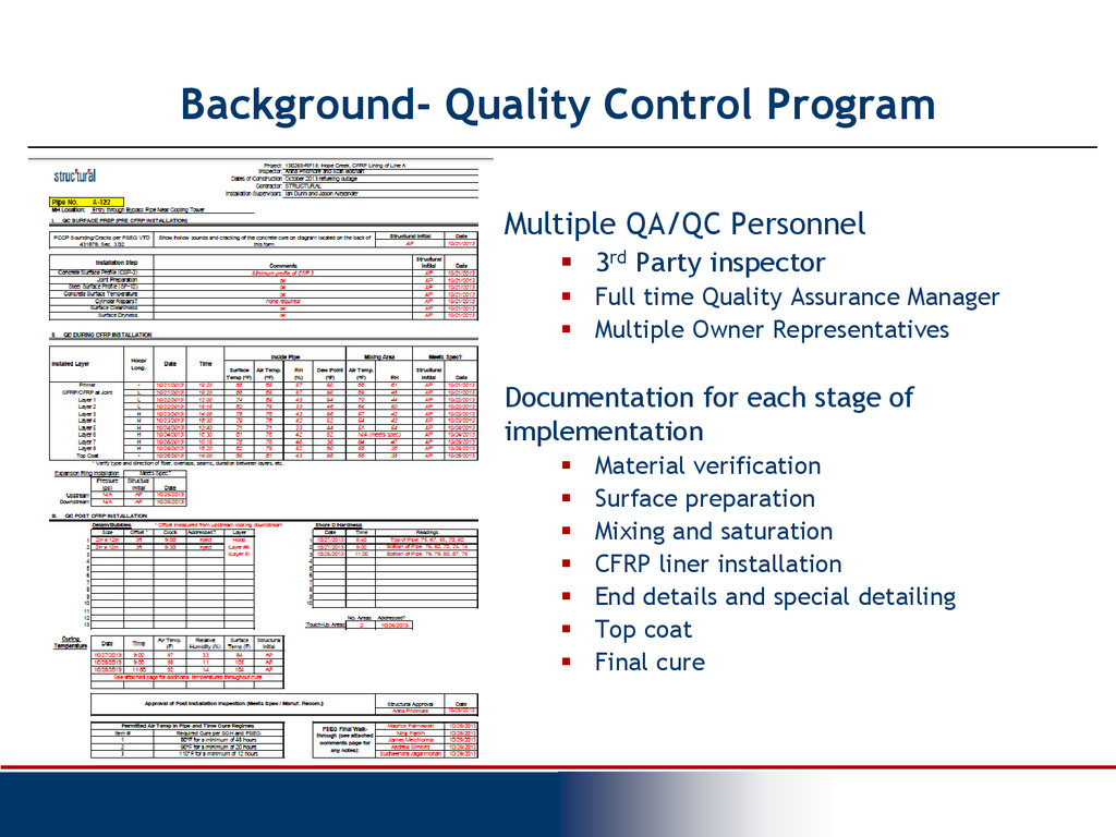 Background- Quality Control Program Multiple QA...