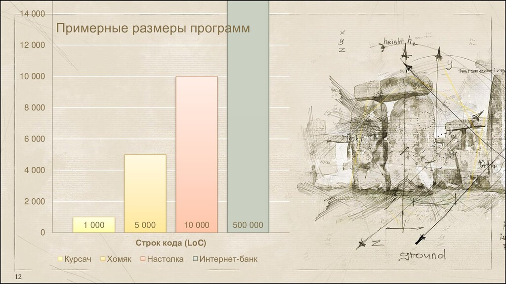 12 1 000 5 000 10 000 500 000 0 2 000 4 000 6 0...
