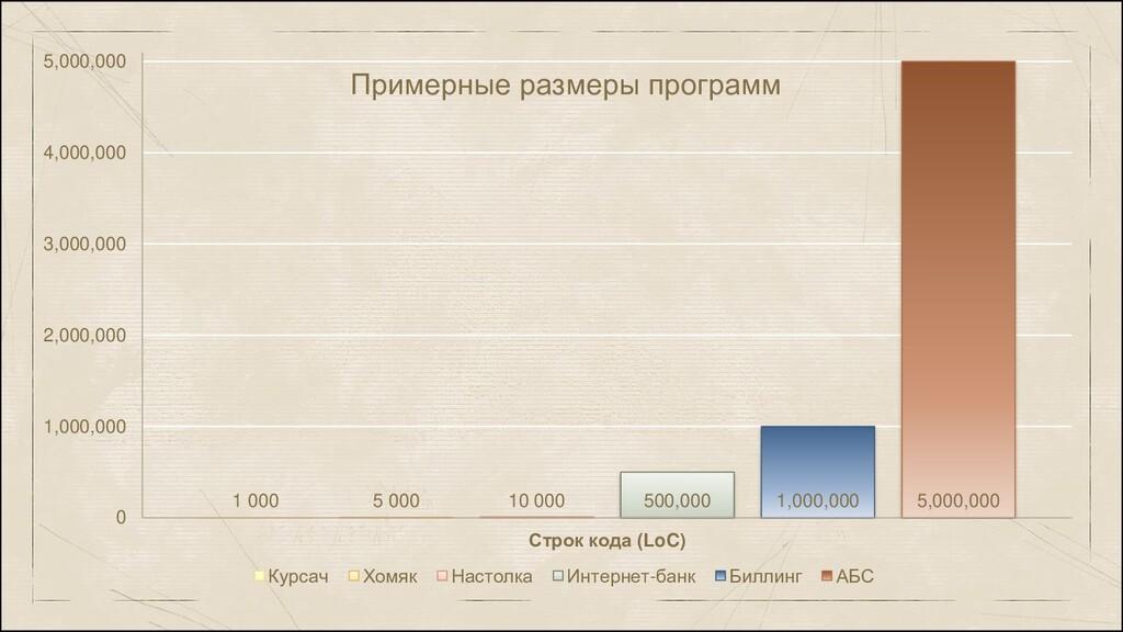 1 000 5 000 10 000 500,000 1,000,000 5,000,000 ...