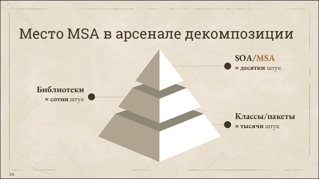 Место MSA в арсенале декомпозиции 26 Классы/пак...
