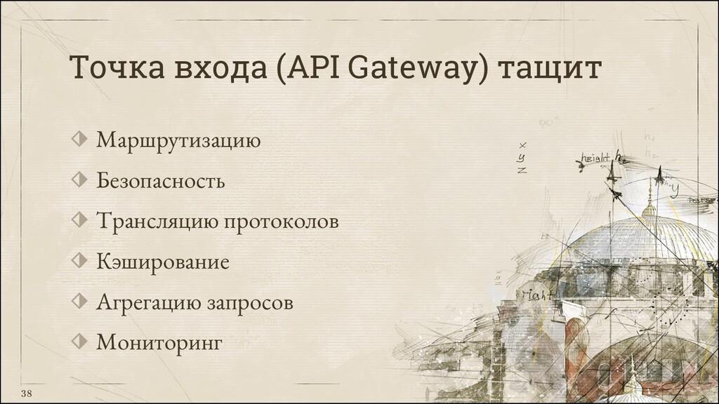 Точка входа (API Gateway) тащит 38 ⬗ Маршрутиза...