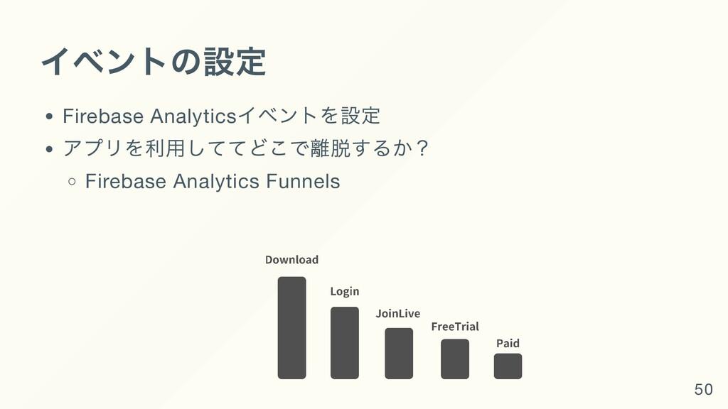 イベントの設定 Firebase Analytics イベントを設定 アプリを利用しててどこで...