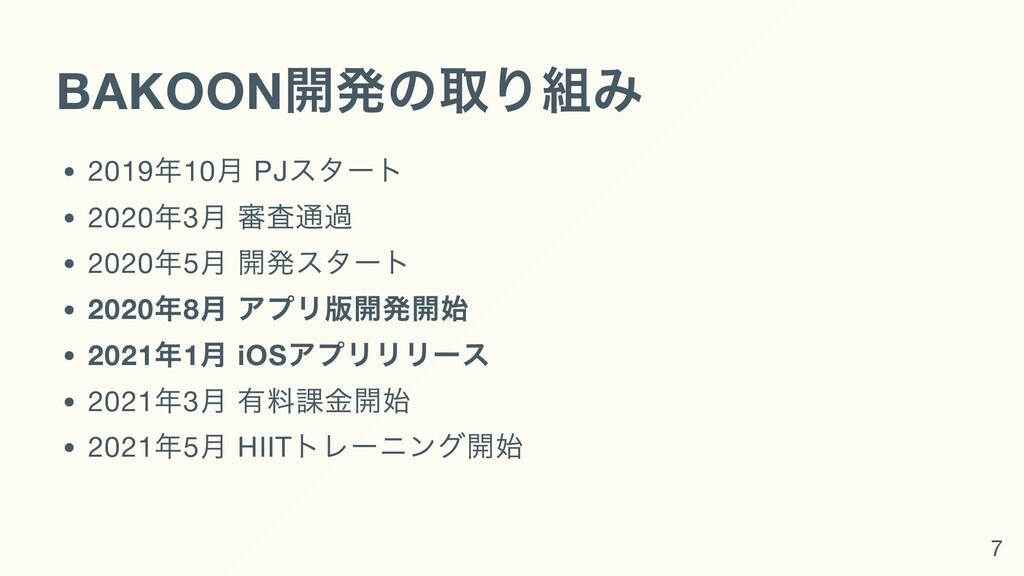 BAKOON 開発の取り組み 2019 年10 月 PJ スタート 2020 年3 月 審査通...