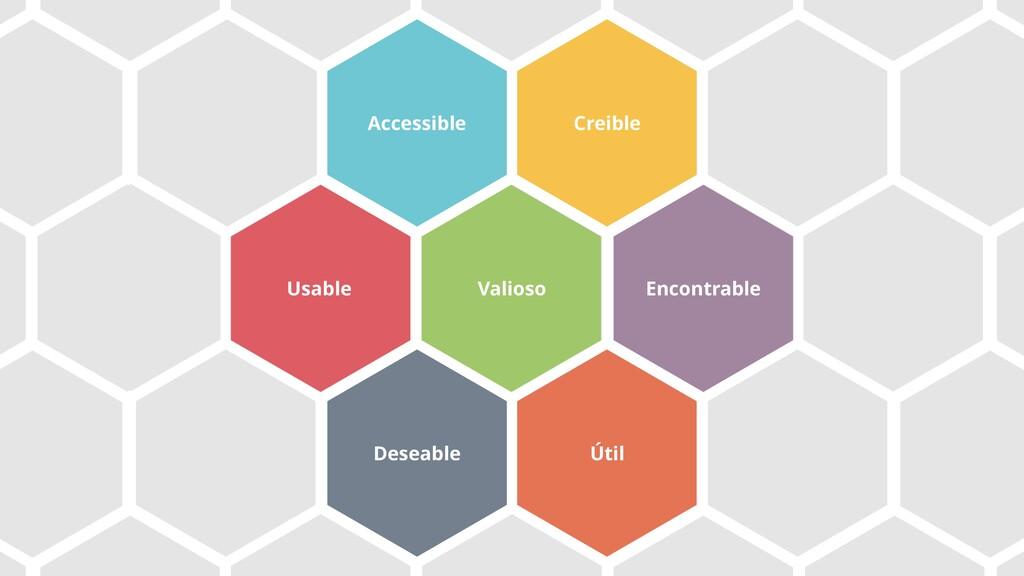 Accessible Valioso Creible Usable Encontrable D...