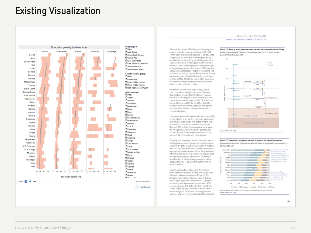 presented by Interactive Things Existing Visual...
