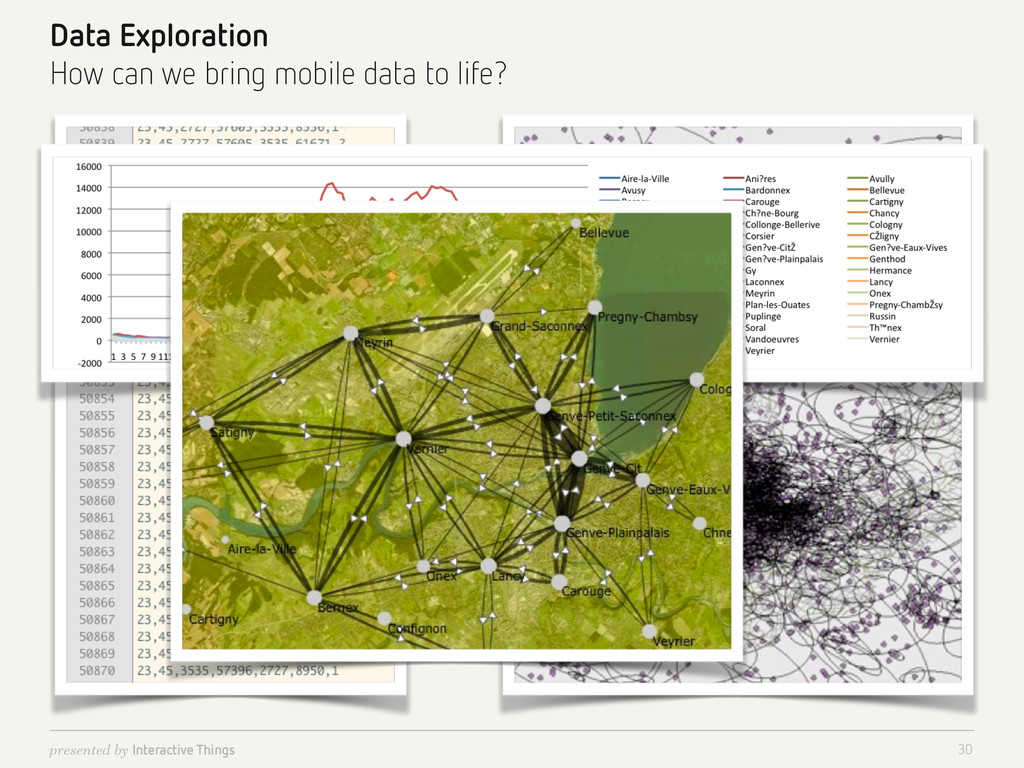 presented by Interactive Things Data Exploratio...