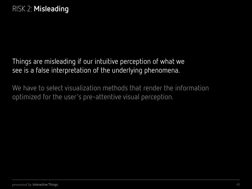presented by Interactive Things RISK 2: Mislead...