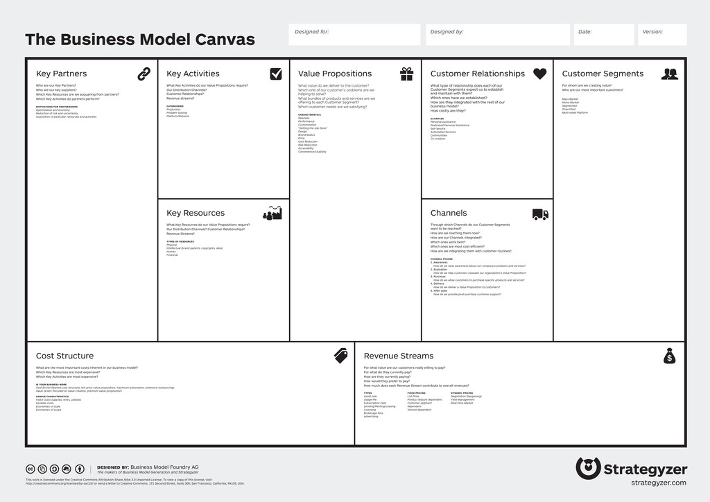 The Business Model Canvas Revenue Streams Chann...