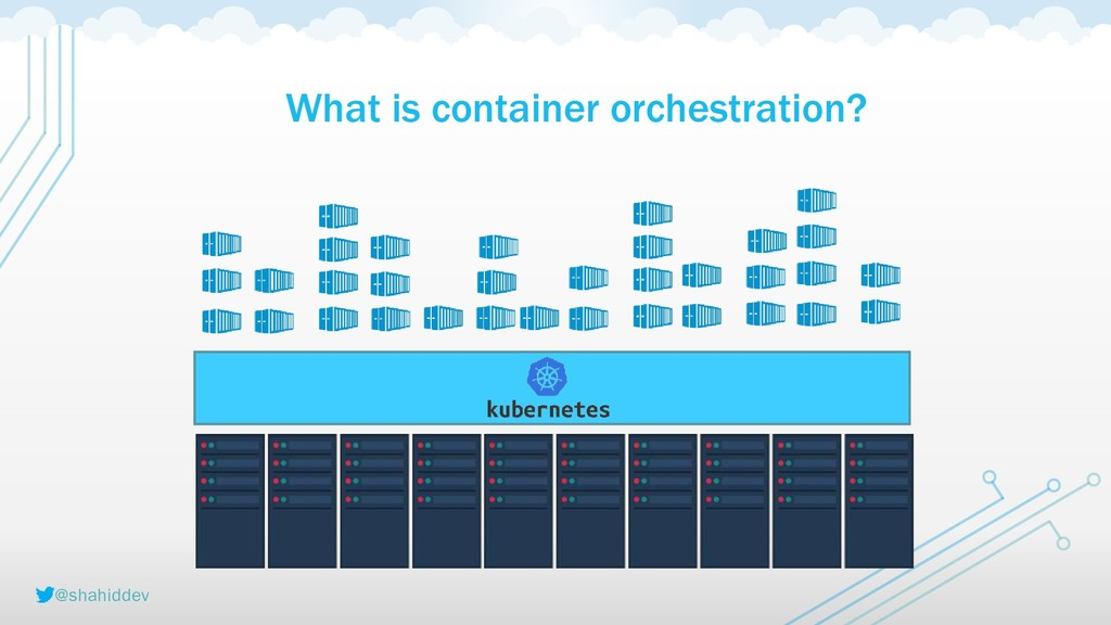 @shahiddev What is container orchestration?
