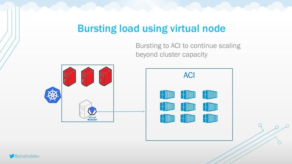 @shahiddev Bursting load using virtual node Bur...