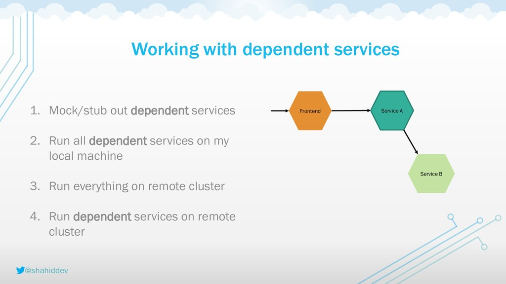 @shahiddev Working with dependent services Fron...