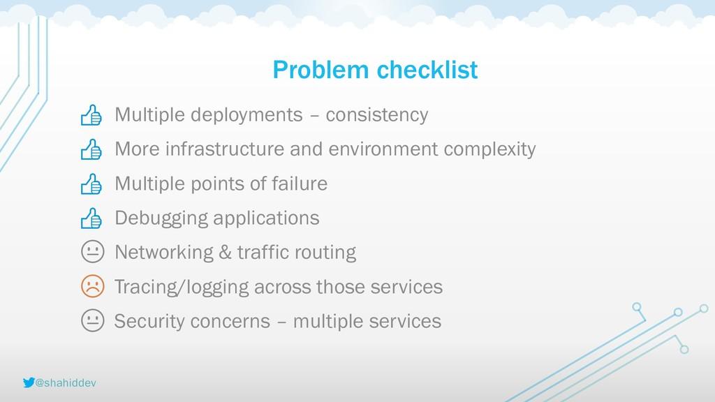 @shahiddev Problem checklist      ☹  Multiple d...