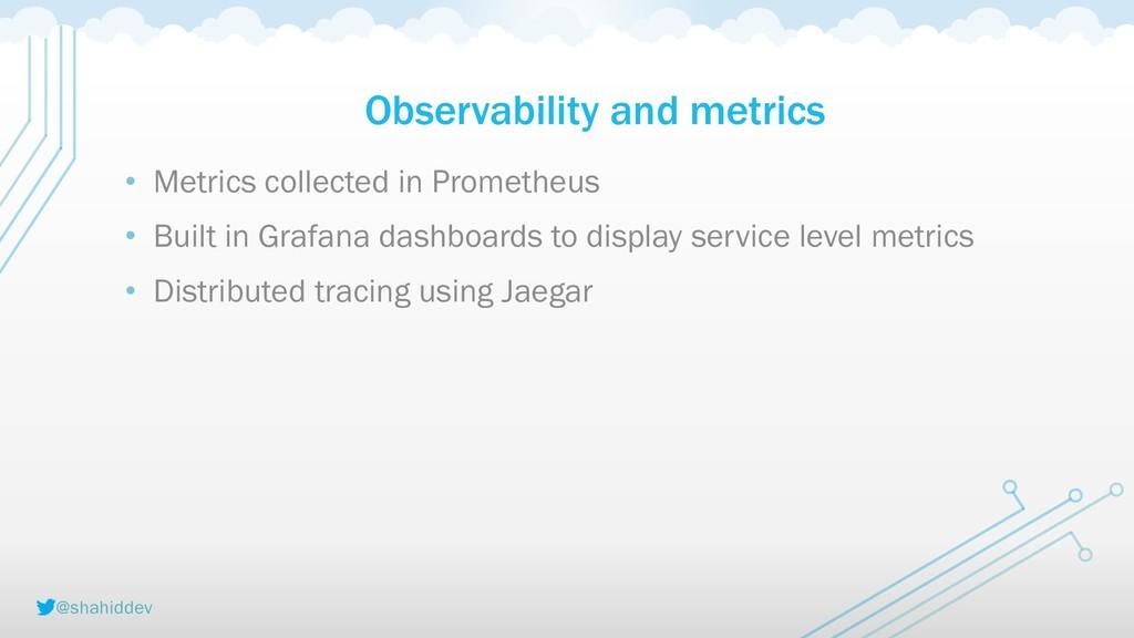@shahiddev Observability and metrics • Metrics ...