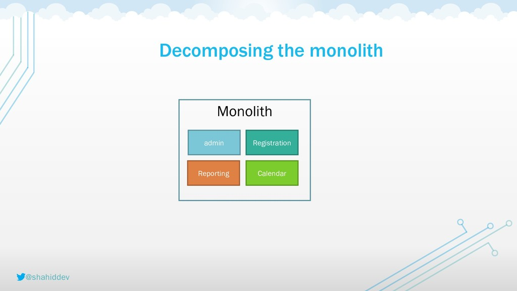 @shahiddev Decomposing the monolith Monolith ad...