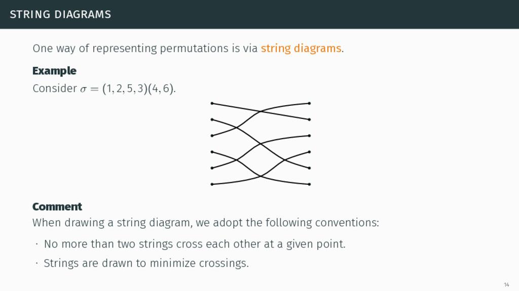 string diagrams One way of representing permuta...