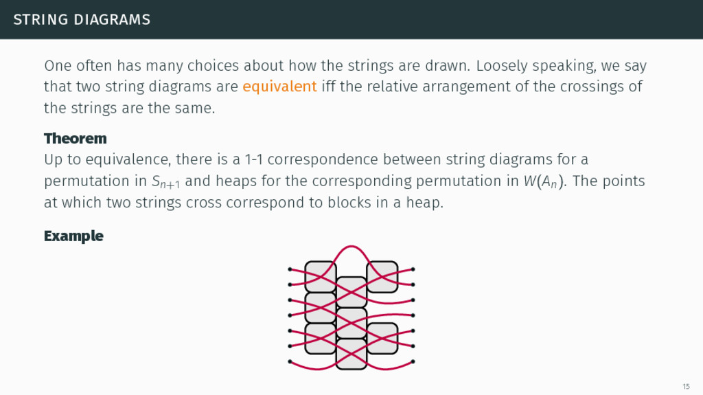 string diagrams One often has many choices abou...