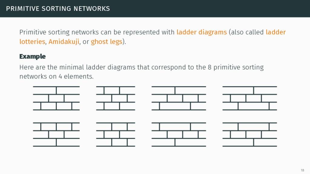 primitive sorting networks Primitive sorting ne...