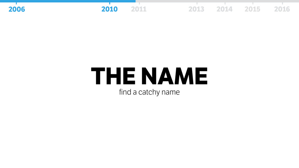 THE NAME find a catchy name 2006 2010 2011 2013...